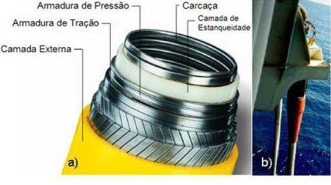 materiais_para_industria_do_petroleo_e_ gas_01